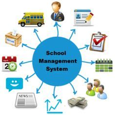 Bachelor or Master Thesis - Control Systems & Software